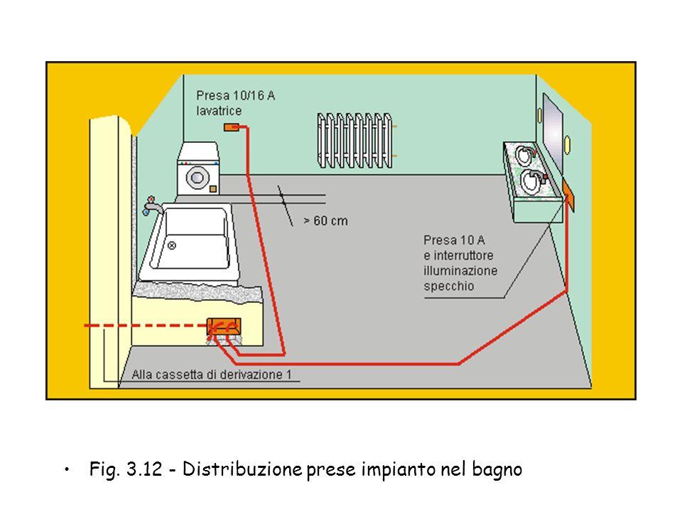 Fig. 3.12 - Distribuzione prese impianto nel bagno