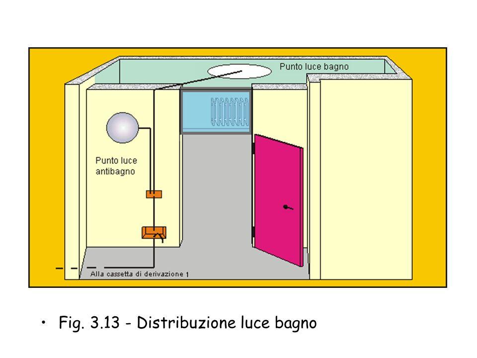 Fig. 3.13 - Distribuzione luce bagno