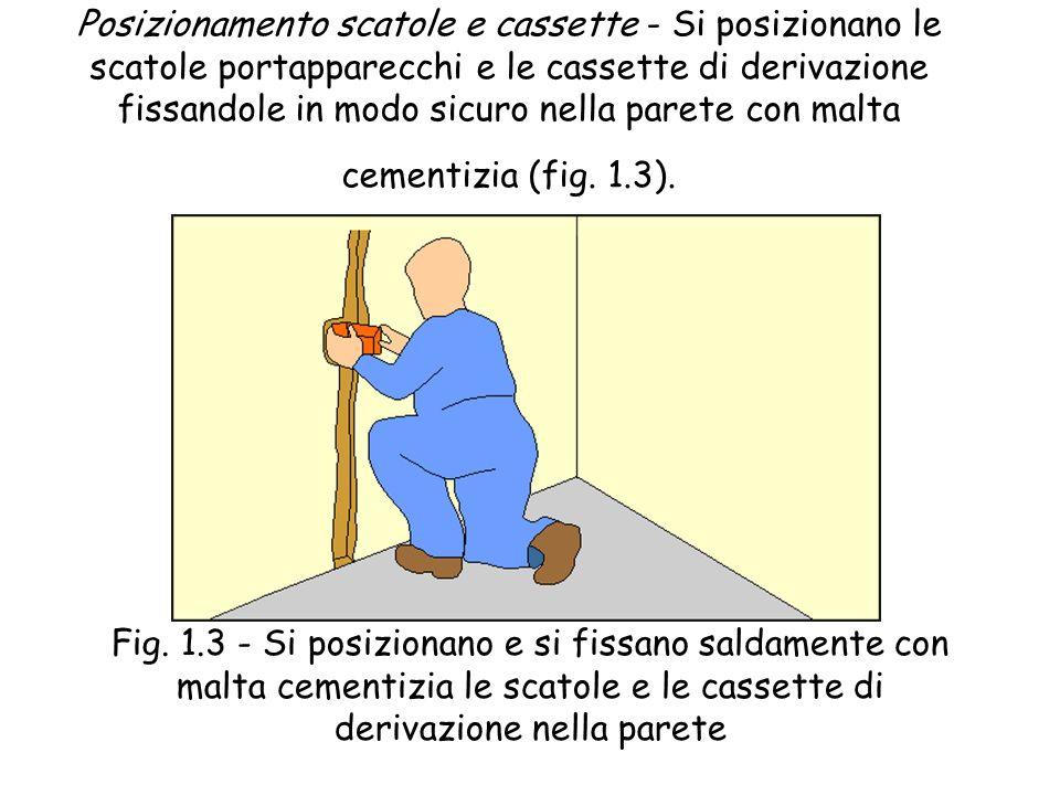 Posizionamento scatole e cassette - Si posizionano le scatole portapparecchi e le cassette di derivazione fissandole in modo sicuro nella parete con malta cementizia (fig. 1.3).