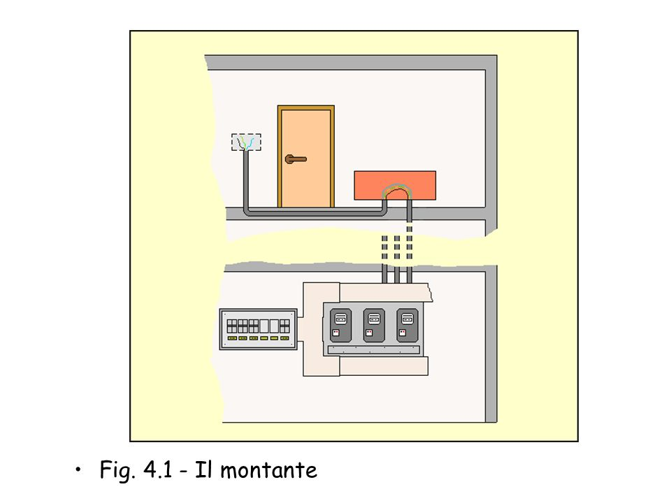 Fig. 4.1 - Il montante