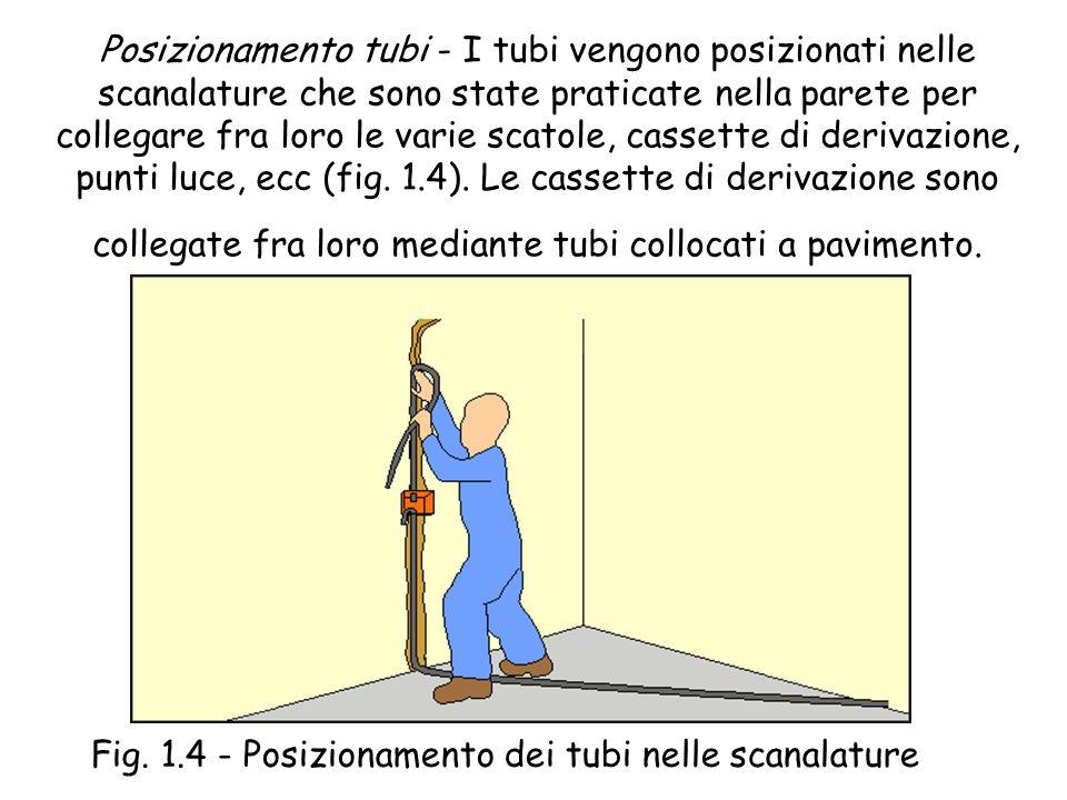 Posizionamento tubi - I tubi vengono posizionati nelle scanalature che sono state praticate nella parete per collegare fra loro le varie scatole, cassette di derivazione, punti luce, ecc (fig. 1.4). Le cassette di derivazione sono collegate fra loro mediante tubi collocati a pavimento.