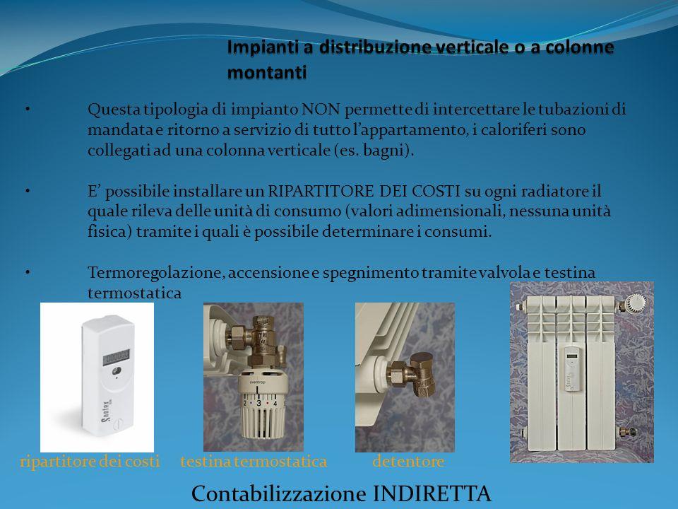 Impianti a distribuzione verticale o a colonne montanti