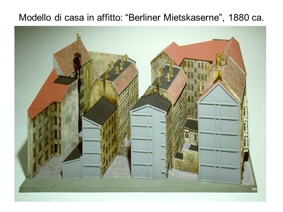 Modello di casa in affitto: Berliner Mietskaserne , 1880 ca.
