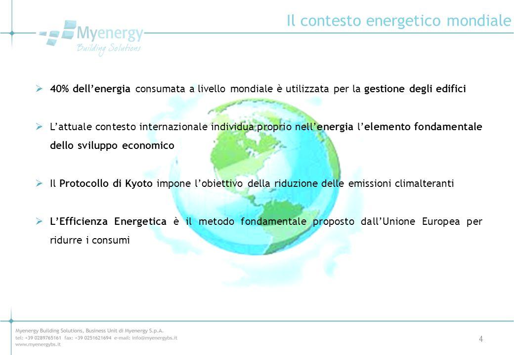 Il contesto energetico mondiale