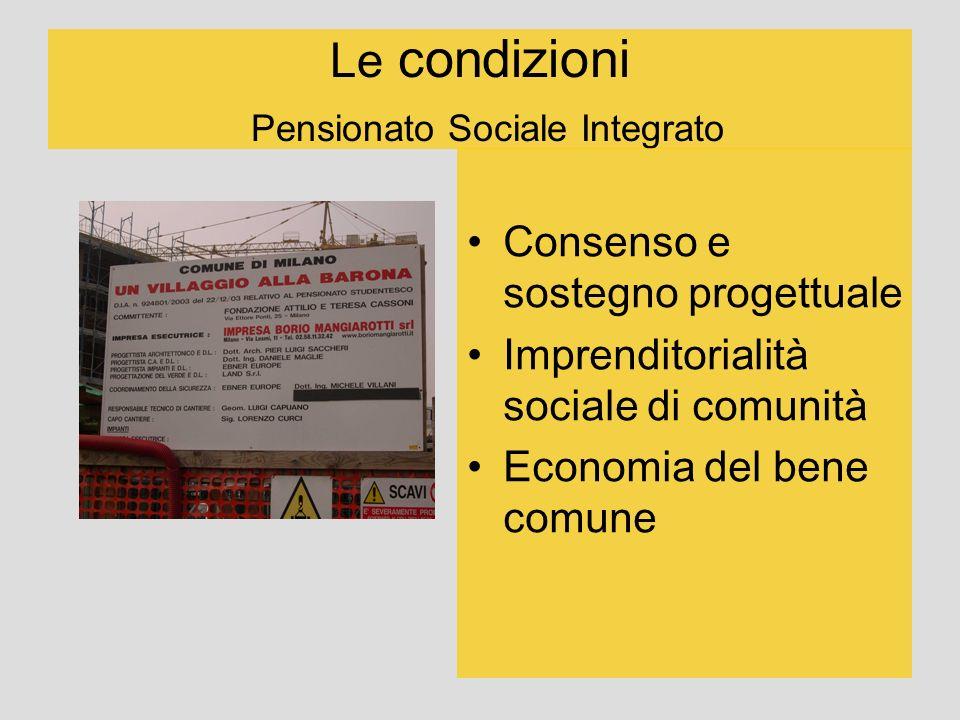 Le condizioni Pensionato Sociale Integrato