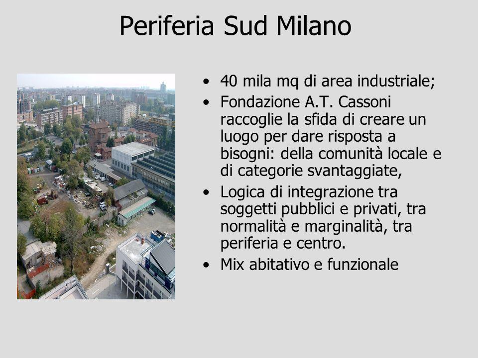 Periferia Sud Milano 40 mila mq di area industriale;