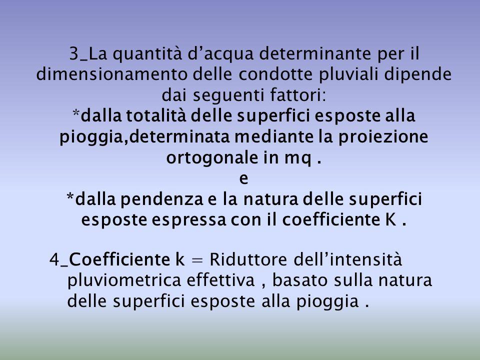 3_La quantità d'acqua determinante per il dimensionamento delle condotte pluviali dipende dai seguenti fattori: *dalla totalità delle superfici esposte alla pioggia,determinata mediante la proiezione ortogonale in mq . e *dalla pendenza e la natura delle superfici esposte espressa con il coefficiente K .