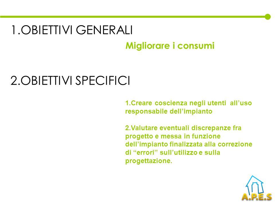 OBIETTIVI GENERALI Migliorare i consumi 2.OBIETTIVI SPECIFICI