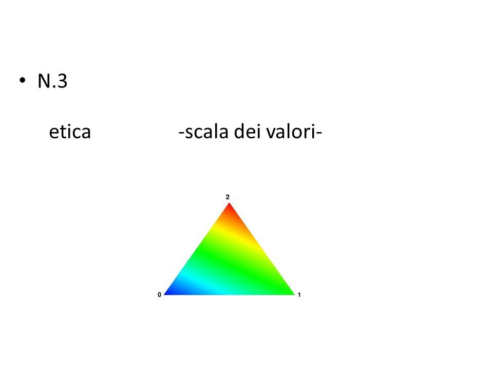 N.3 etica -scala dei valori-