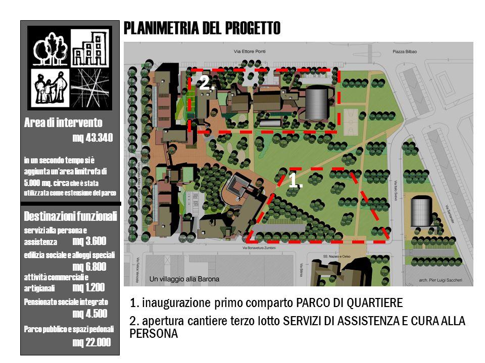 2. 1. PLANIMETRIA DEL PROGETTO Area di intervento mq 43.340