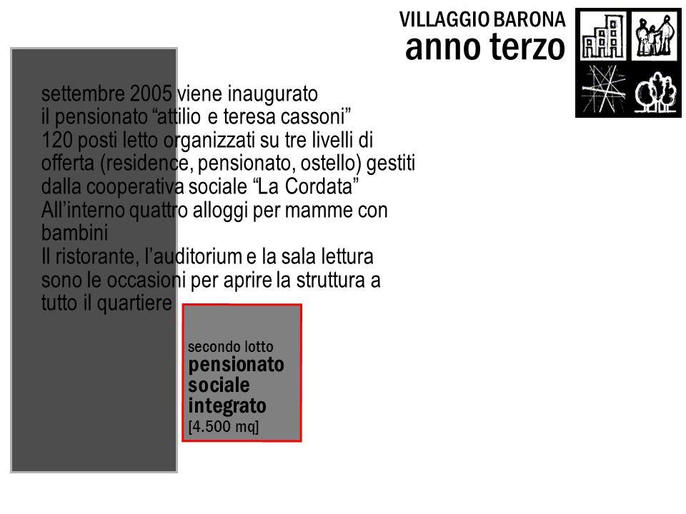 anno terzo VILLAGGIO BARONA settembre 2005 viene inaugurato