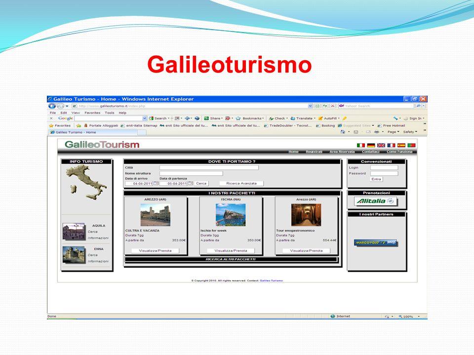 Galileoturismo
