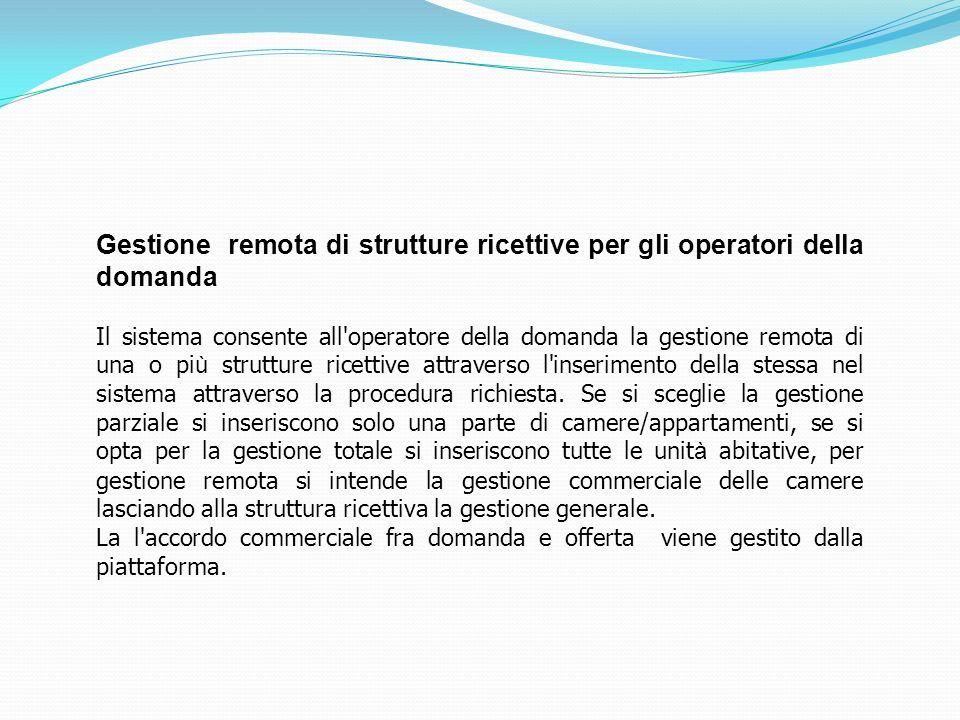 Gestione remota di strutture ricettive per gli operatori della domanda