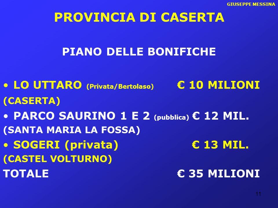 PROVINCIA DI CASERTA PIANO DELLE BONIFICHE