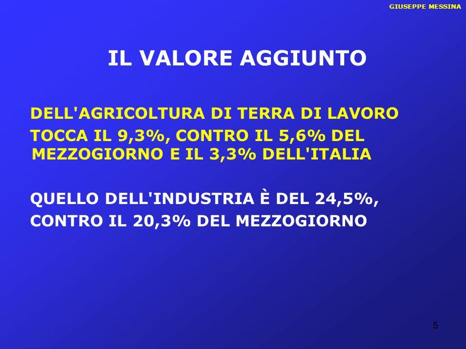 IL VALORE AGGIUNTO DELL AGRICOLTURA DI TERRA DI LAVORO