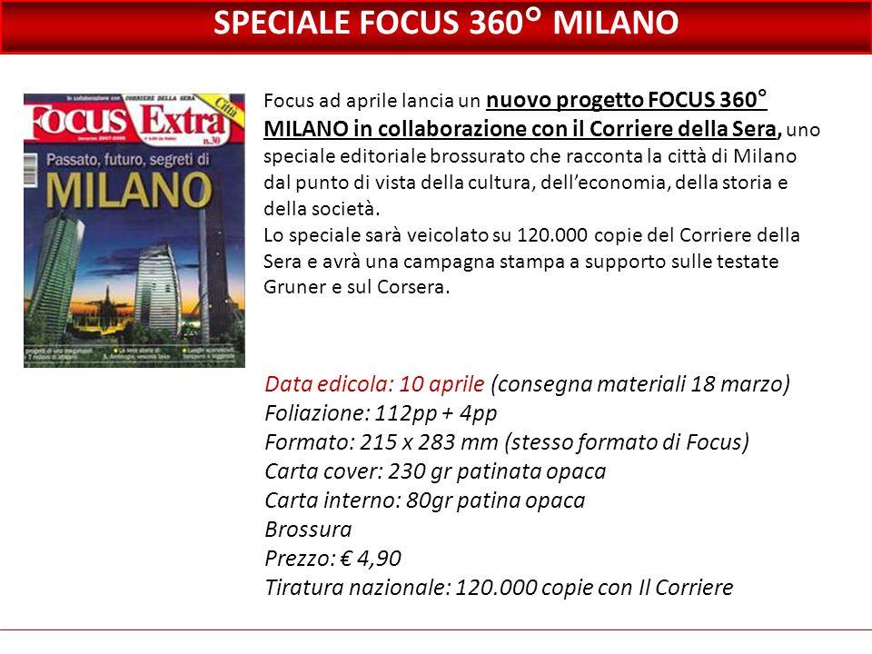 SPECIALE FOCUS 360° MILANO