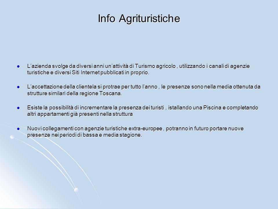 Info Agrituristiche
