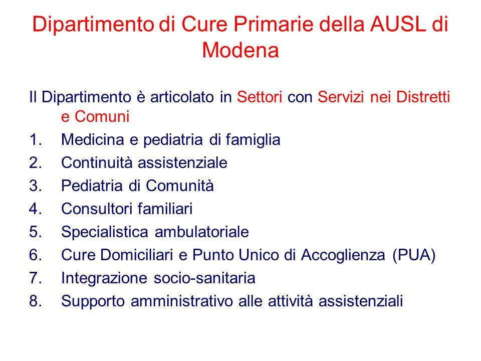 Dipartimento di Cure Primarie della AUSL di Modena