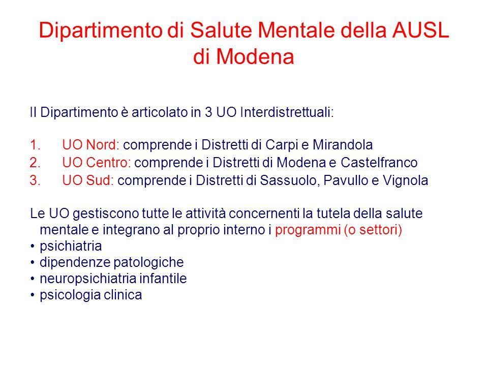 Dipartimento di Salute Mentale della AUSL di Modena