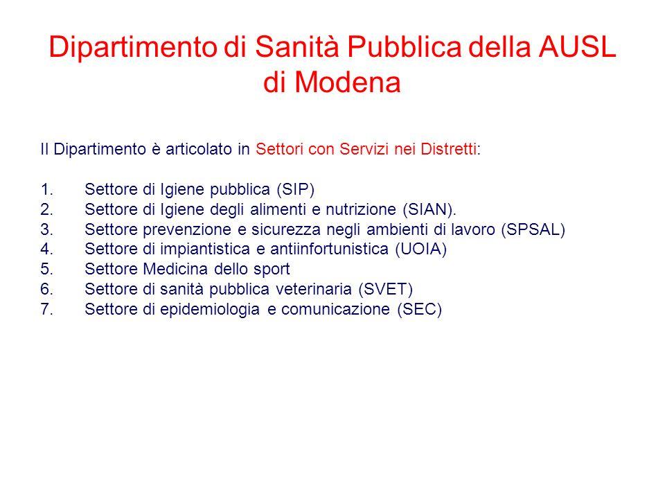 Dipartimento di Sanità Pubblica della AUSL di Modena