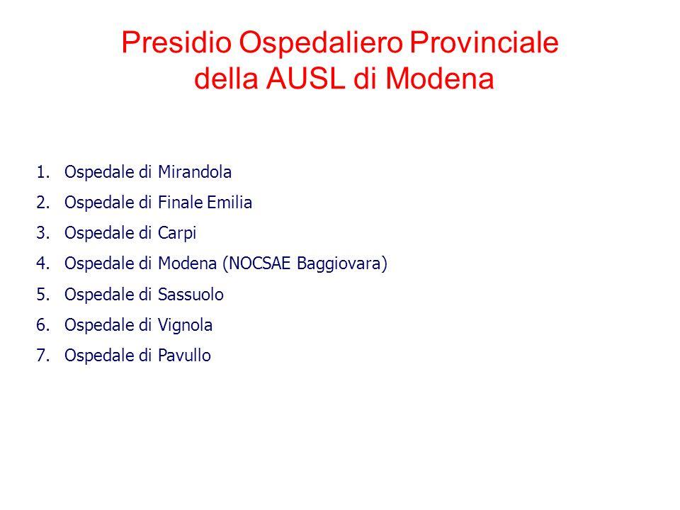 Presidio Ospedaliero Provinciale della AUSL di Modena