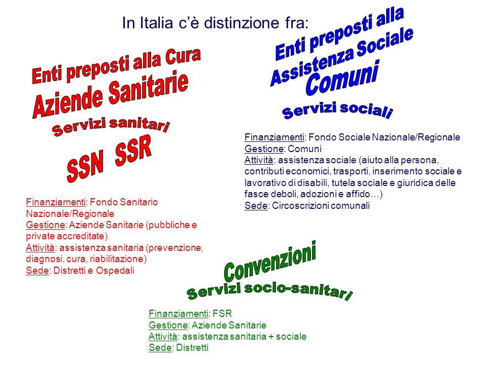 In Italia c'è distinzione fra: