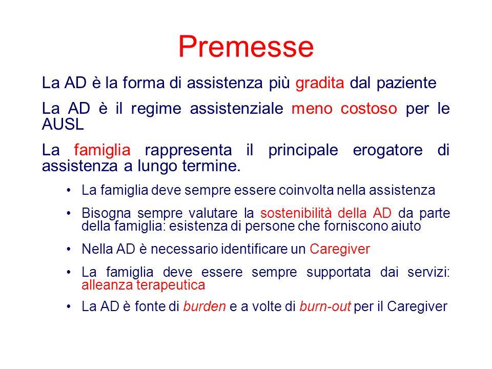Premesse La AD è la forma di assistenza più gradita dal paziente