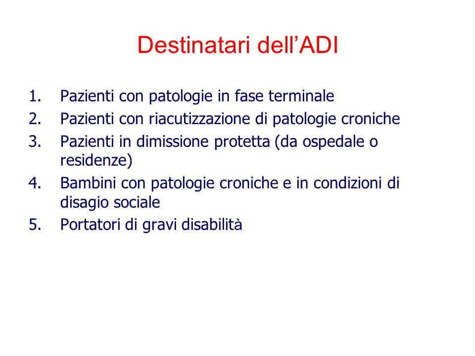 Destinatari dell'ADI Pazienti con patologie in fase terminale