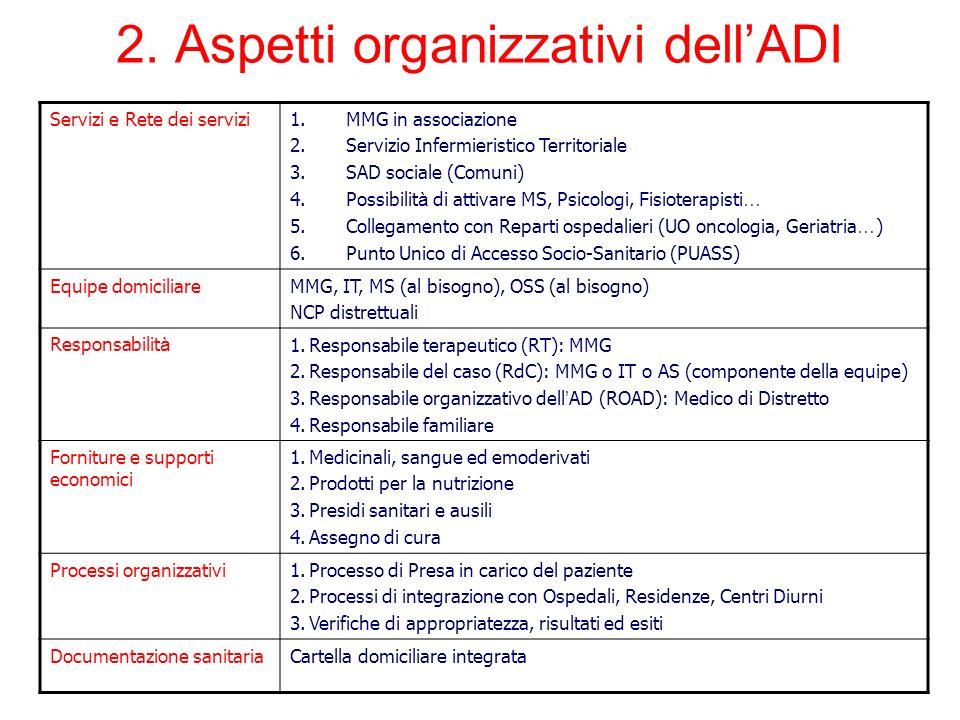 2. Aspetti organizzativi dell'ADI