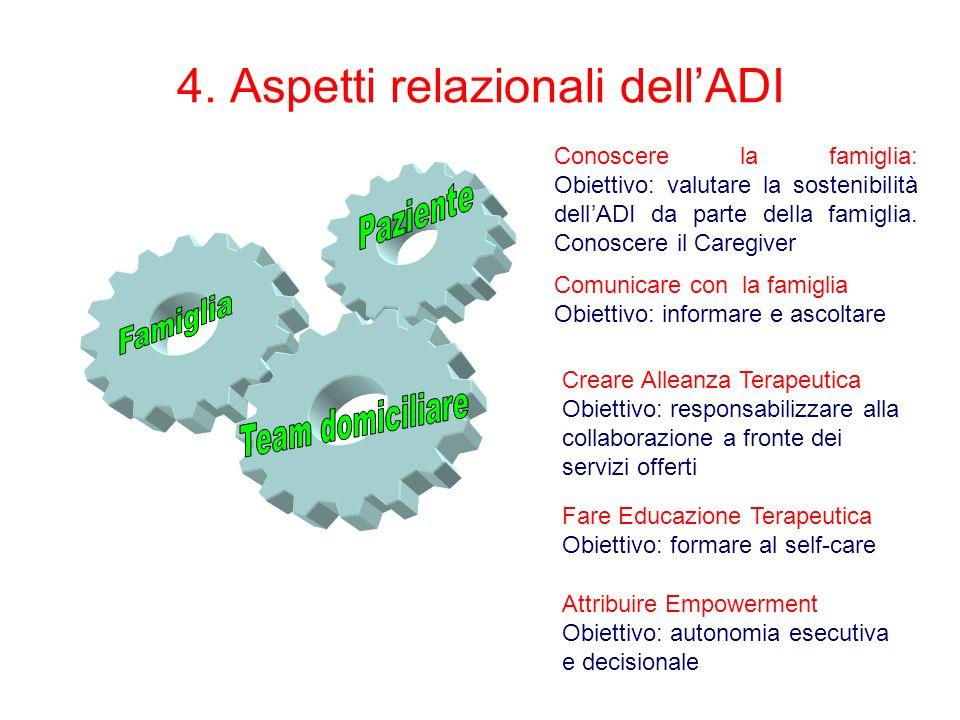4. Aspetti relazionali dell'ADI