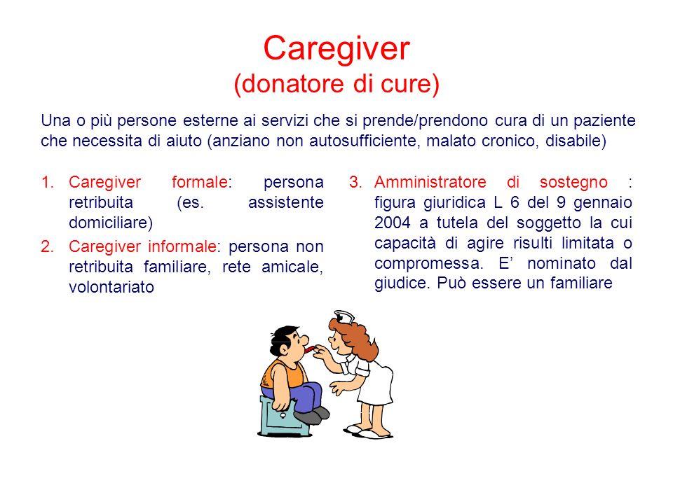 Caregiver (donatore di cure)