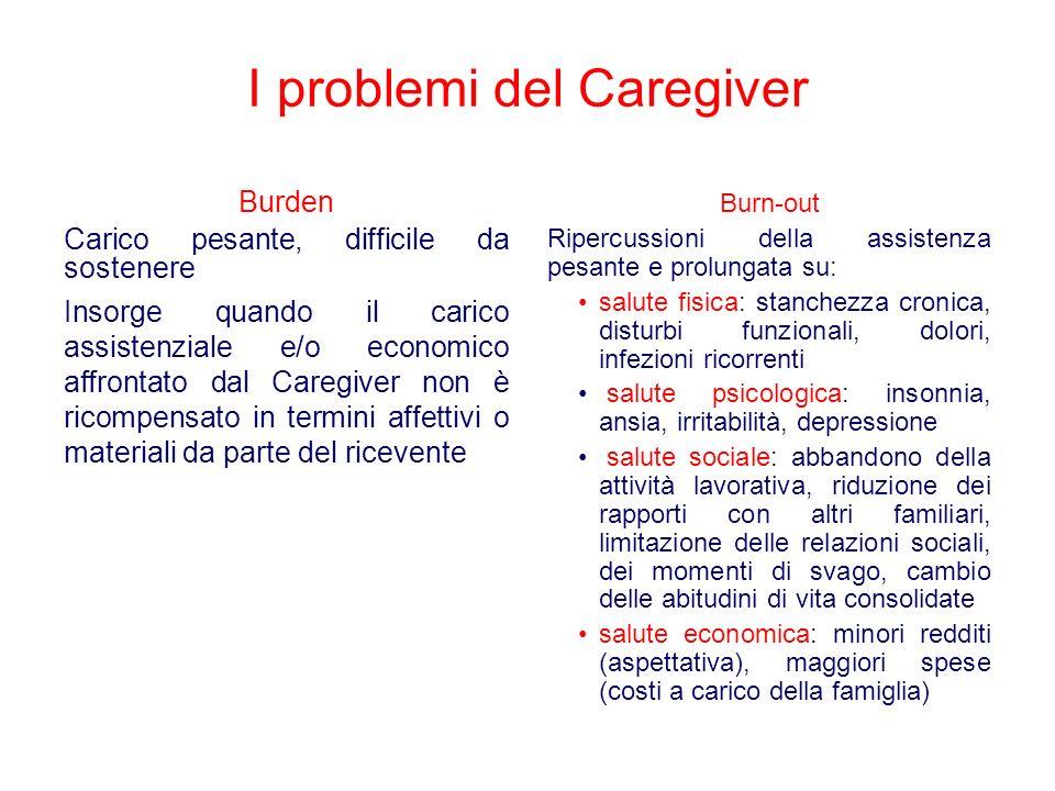 I problemi del Caregiver