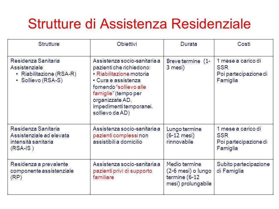 Strutture di Assistenza Residenziale
