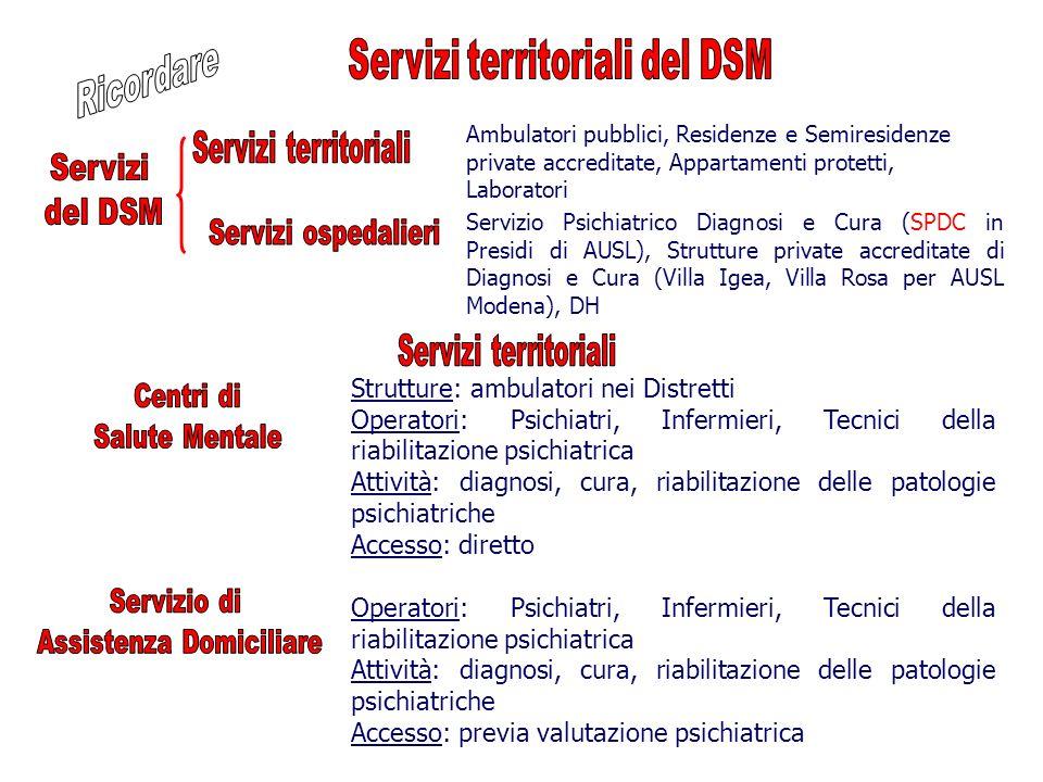 Servizi territoriali del DSM