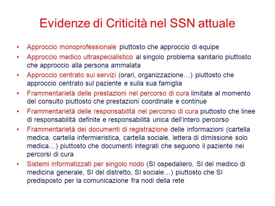 Evidenze di Criticità nel SSN attuale