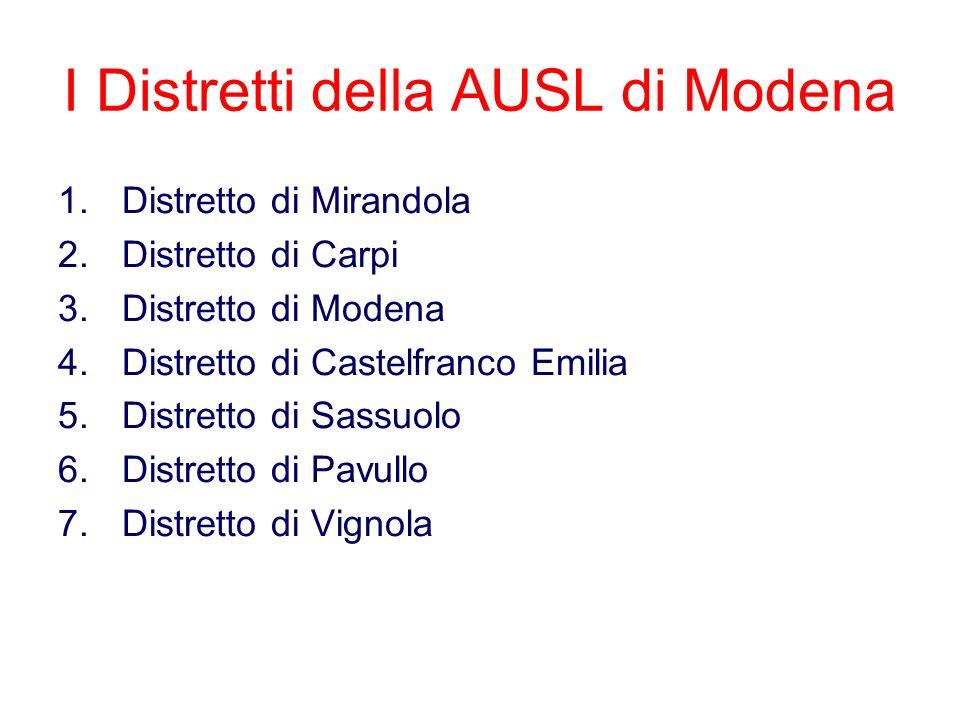 I Distretti della AUSL di Modena