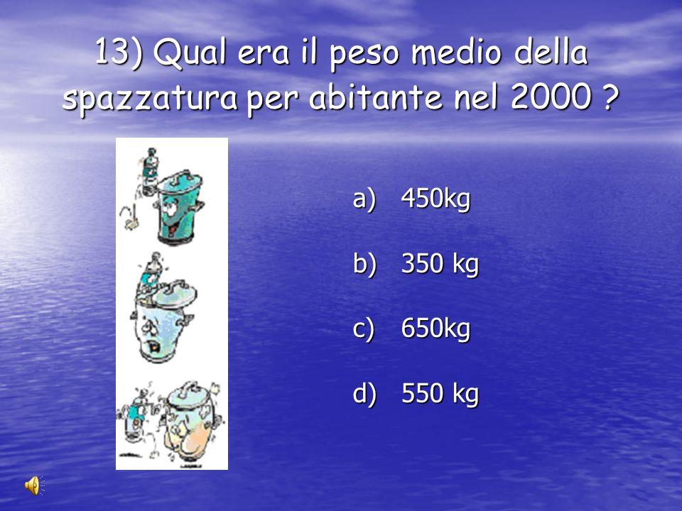 13) Qual era il peso medio della spazzatura per abitante nel 2000