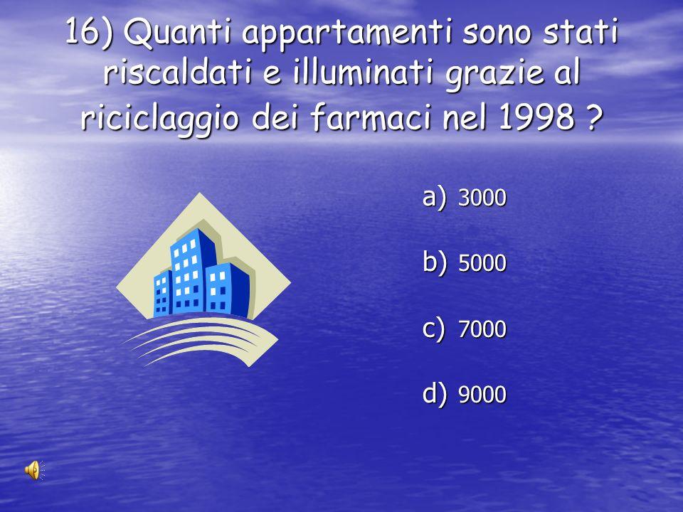 16) Quanti appartamenti sono stati riscaldati e illuminati grazie al riciclaggio dei farmaci nel 1998