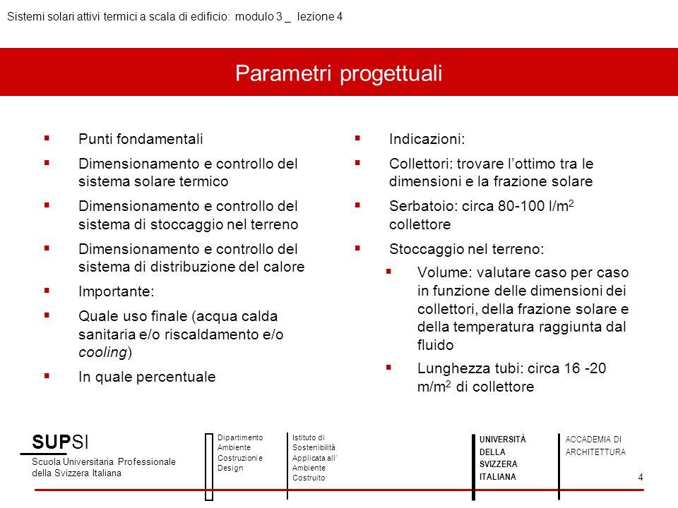 Parametri progettuali