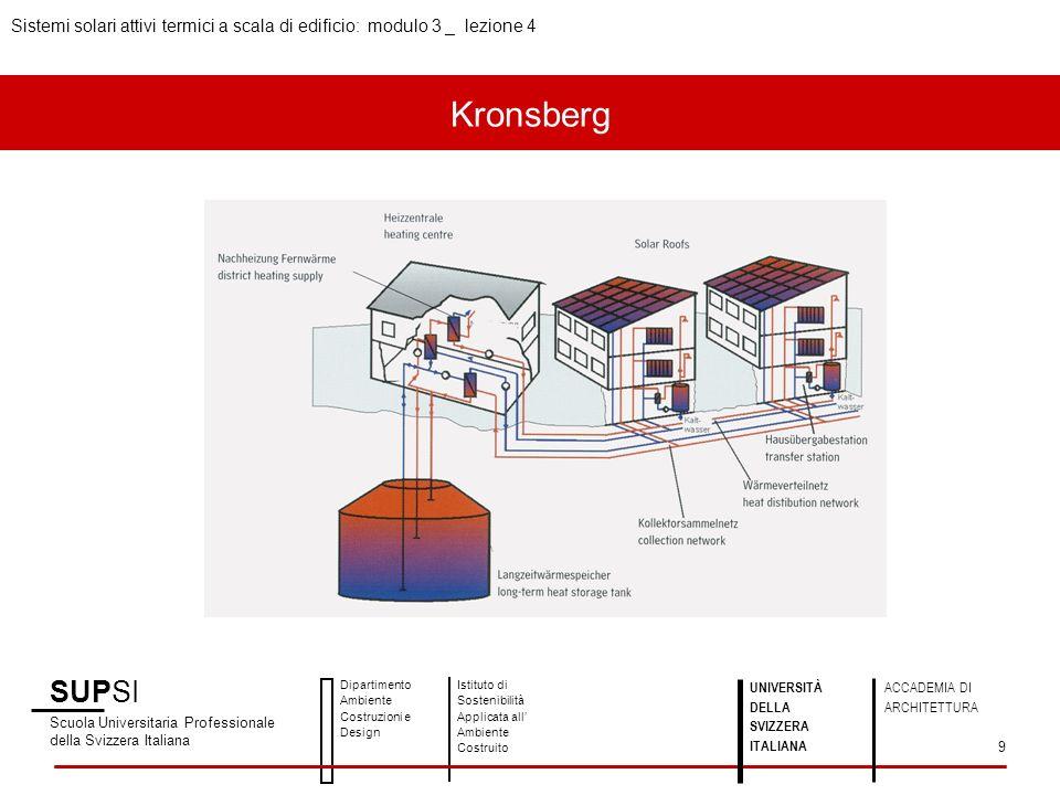 Kronsberg Tradurre se possibile se no pazienza