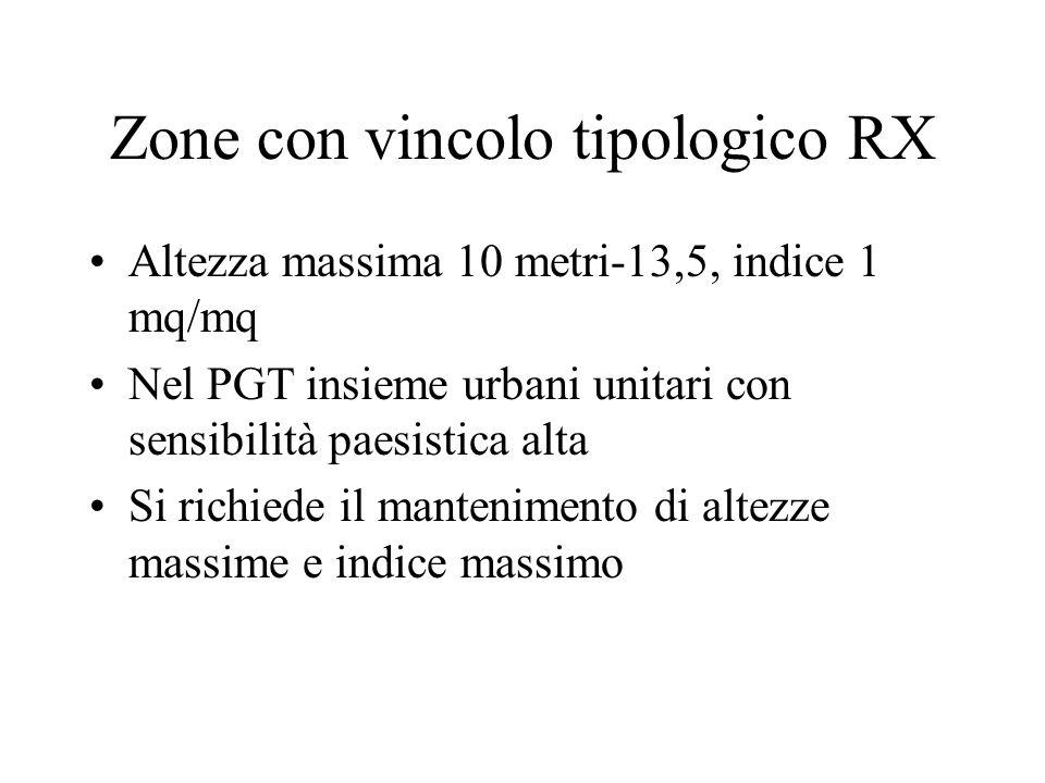 Zone con vincolo tipologico RX