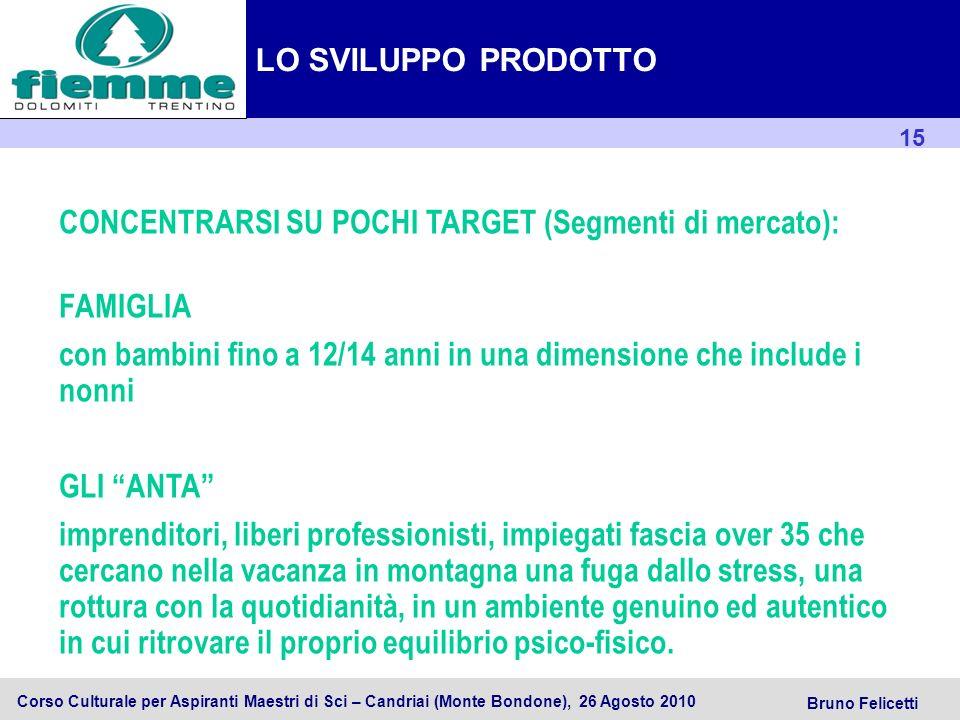 CONCENTRARSI SU POCHI TARGET (Segmenti di mercato): FAMIGLIA