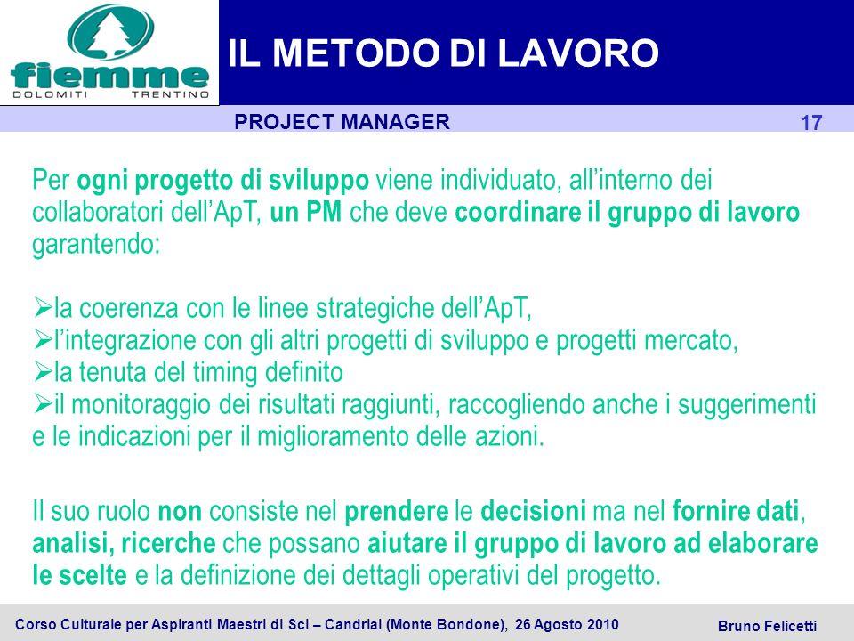 IL METODO DI LAVORO PROJECT MANAGER.