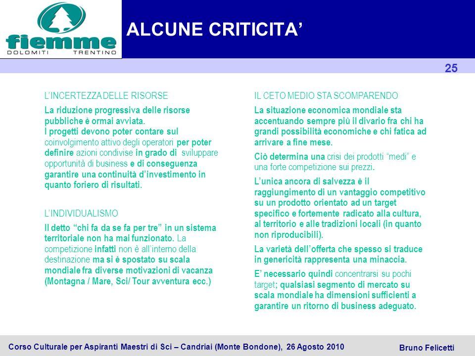 ALCUNE CRITICITA' L'INCERTEZZA DELLE RISORSE