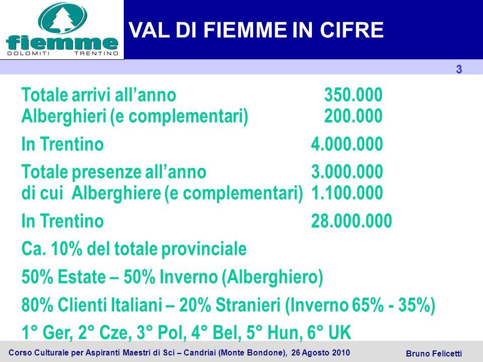 VAL DI FIEMME IN CIFRE Totale arrivi all'anno 350.000 Alberghieri (e complementari) 200.000.