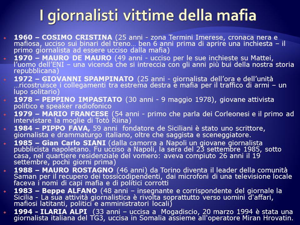 I giornalisti vittime della mafia