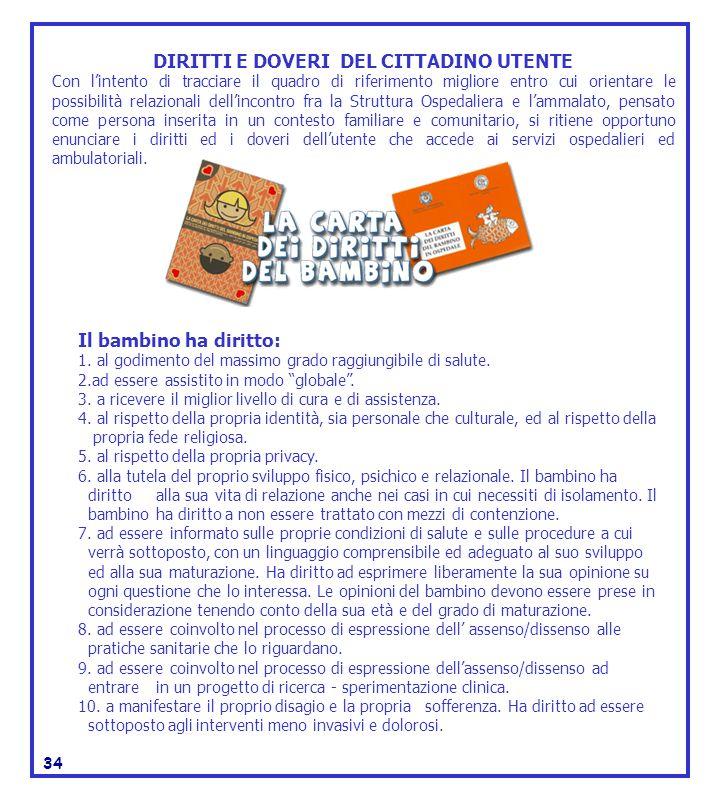 DIRITTI E DOVERI DEL CITTADINO UTENTE