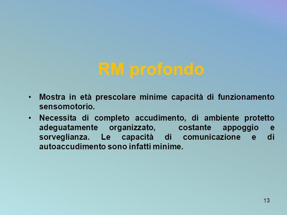 RM profondo Mostra in età prescolare minime capacità di funzionamento sensomotorio.