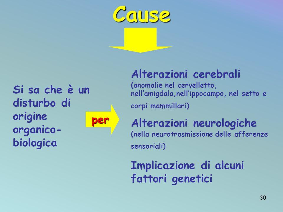 Cause Alterazioni cerebrali (anomalie nel cervelletto,