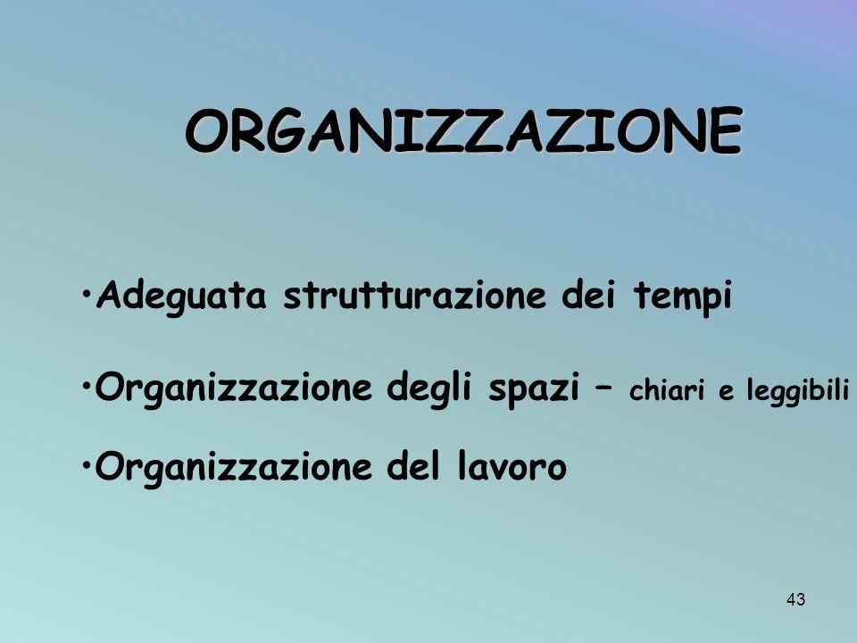 ORGANIZZAZIONE Adeguata strutturazione dei tempi